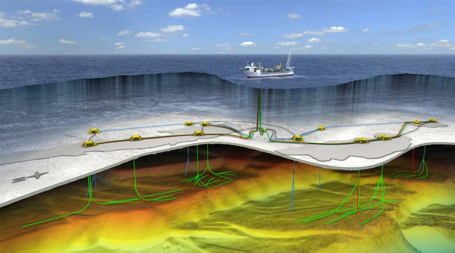 Filters® for the Johan Castberg field, Norway